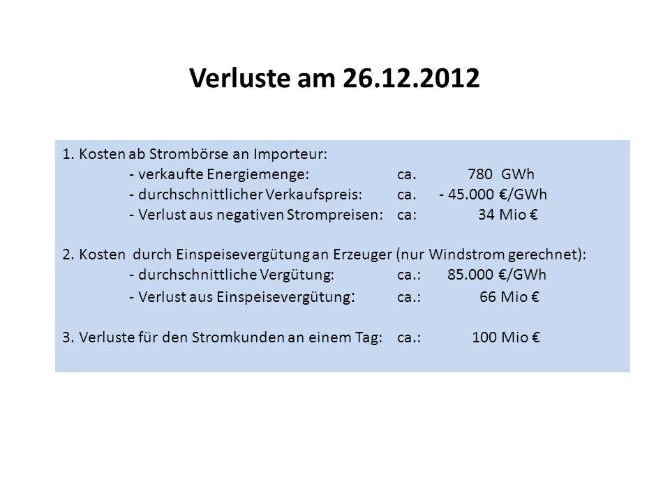 Verluste am 26.12.2012 1.Kosten ab Strombörse an Importeur: - verkaufte Energiemenge: ca.