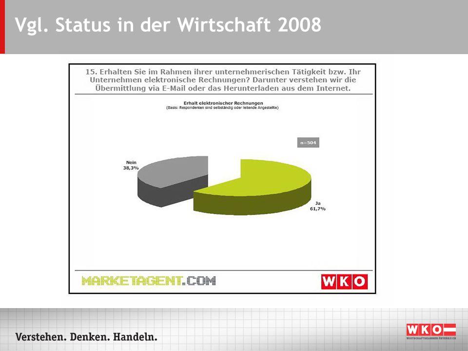 Vgl. Status in der Wirtschaft 2008