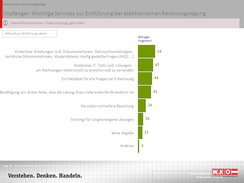 Frage 30:Welche Services wären für den Empfänger am wichtigsten, um die Einführung der elektronischen Rechnung zu beschleunigen? Befragte insgesamt El