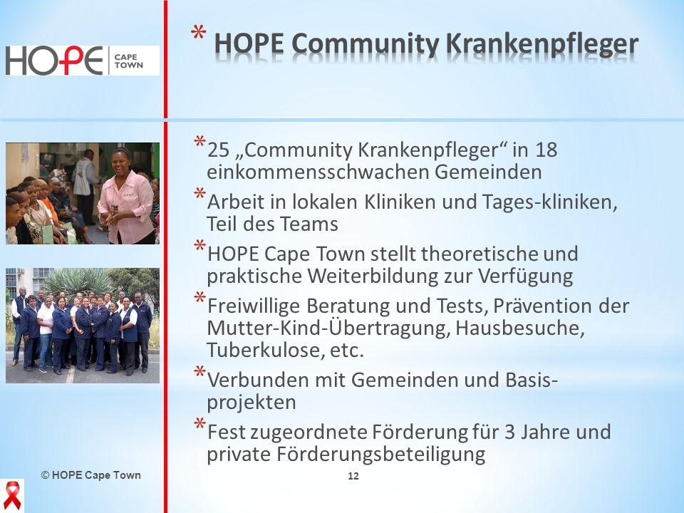 © HOPE Cape Town 12 * 25 Community Krankenpfleger in 18 einkommensschwachen Gemeinden * Arbeit in lokalen Kliniken und Tages-kliniken, Teil des Teams