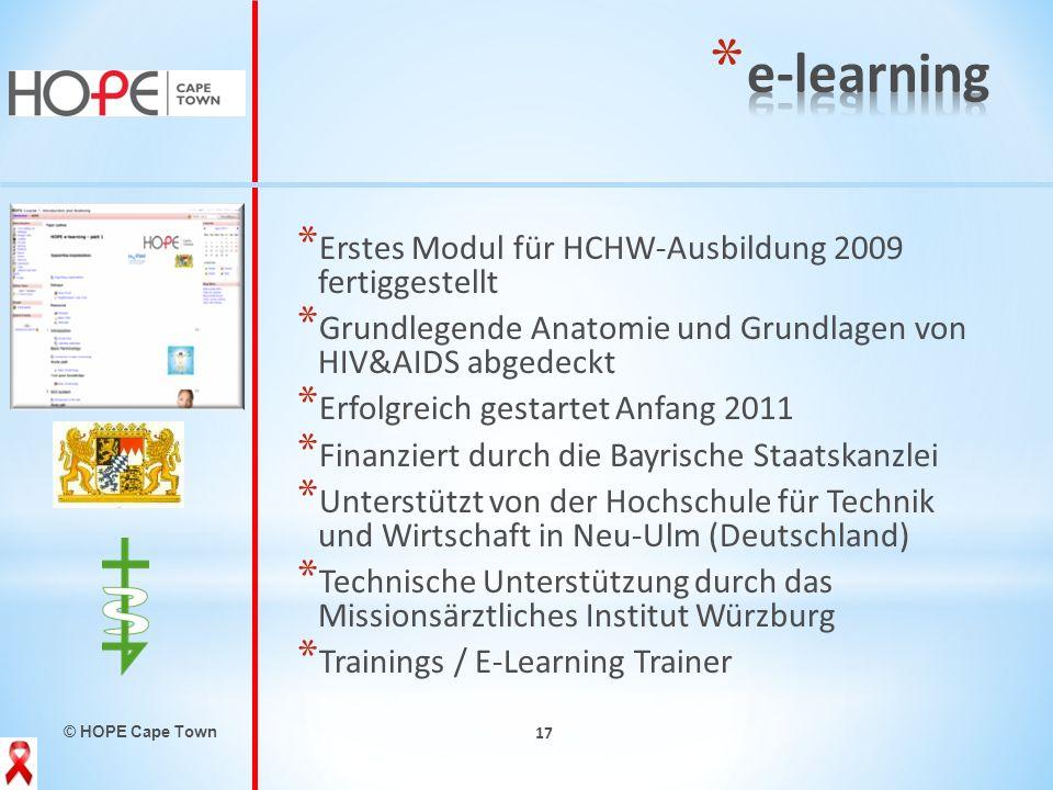 © HOPE Cape Town 17 * Erstes Modul für HCHW-Ausbildung 2009 fertiggestellt * Grundlegende Anatomie und Grundlagen von HIV&AIDS abgedeckt * Erfolgreich