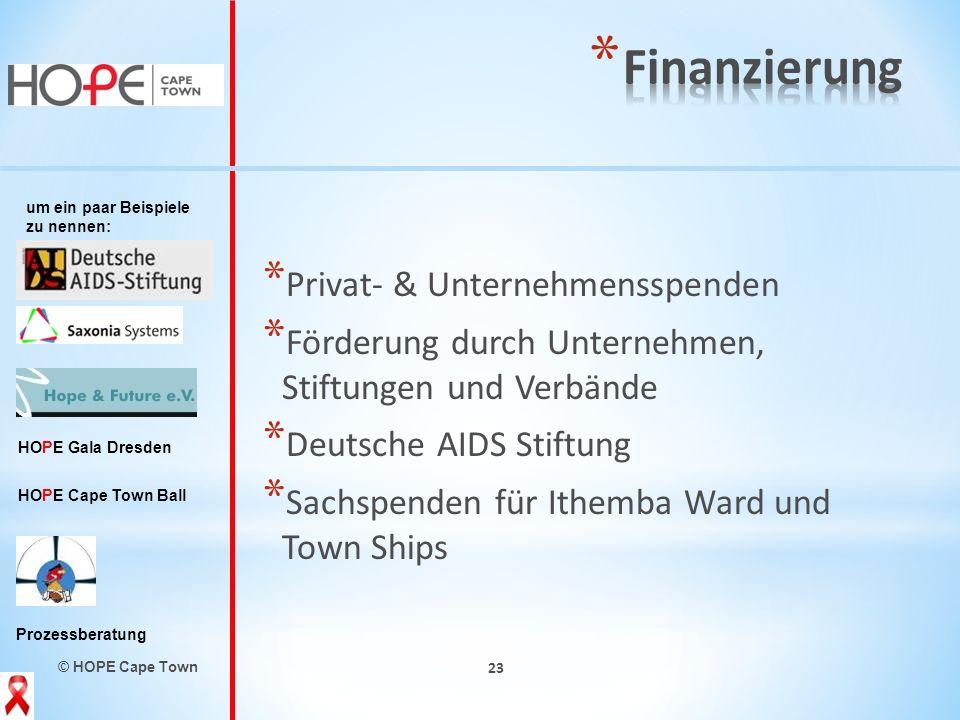 © HOPE Cape Town 23 * Privat- & Unternehmensspenden * Förderung durch Unternehmen, Stiftungen und Verbände * Deutsche AIDS Stiftung * Sachspenden für