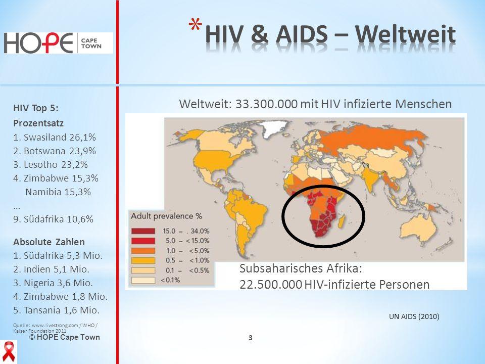 © HOPE Cape Town 3 HIV Top 5: Prozentsatz 1. Swasiland 26,1% 2. Botswana 23,9% 3. Lesotho 23,2% 4. Zimbabwe 15,3% Namibia 15,3% … 9. Südafrika 10,6% A