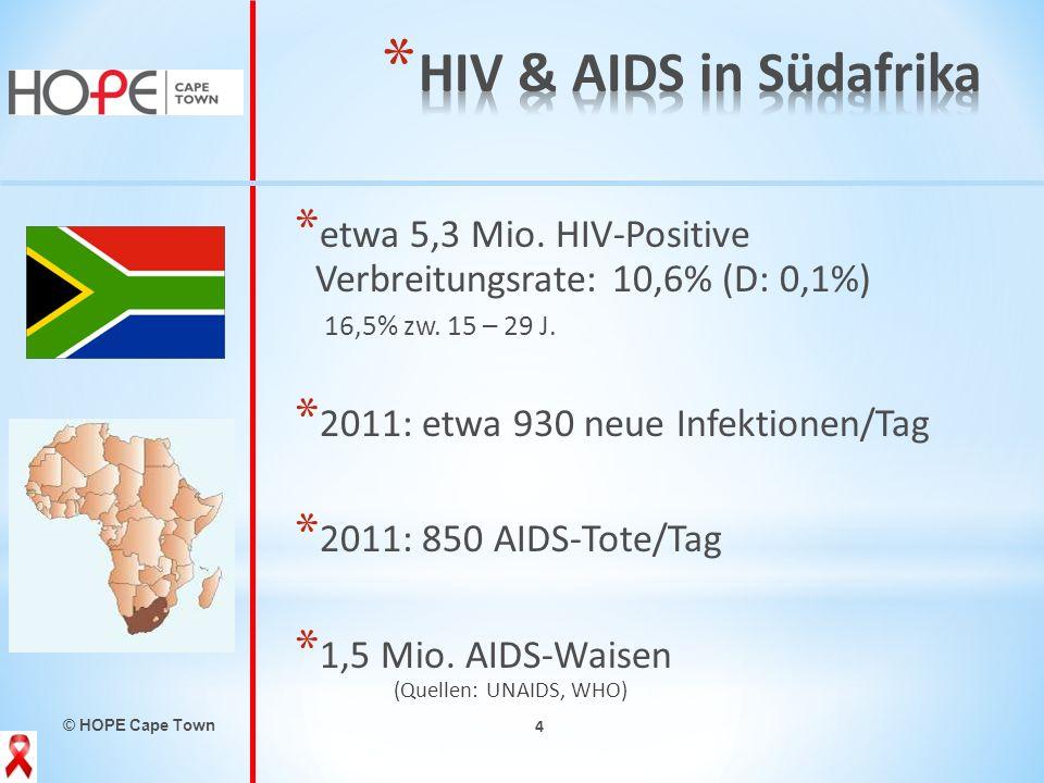 © HOPE Cape Town 4 * etwa 5,3 Mio. HIV-Positive Verbreitungsrate: 10,6% (D: 0,1%) 16,5% zw. 15 – 29 J. * 2011: etwa 930 neue Infektionen/Tag * 2011: 8