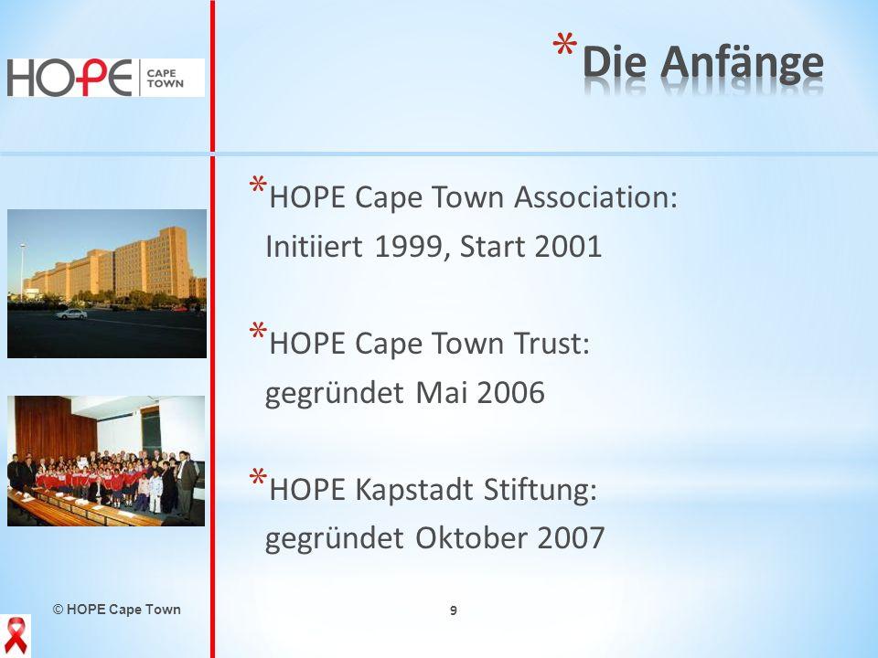 © HOPE Cape Town 10 * erste NGO in Südafrika mit Sitz in einem staatlichen Krankenhaus * Kinderstation für Infektionskrankheiten * 24 Betten * HOPE Cape Town Büro * Unterstützung für Patienten und Pflegekräfte * Verbindung zur medizinischen Forschung (KidCru & Uni Stellenbosch)