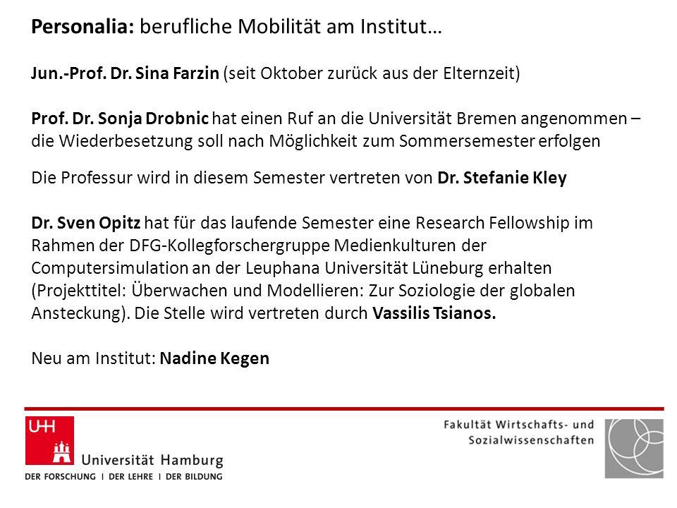 Personalia: berufliche Mobilität am Institut… Jun.-Prof. Dr. Sina Farzin (seit Oktober zurück aus der Elternzeit) Prof. Dr. Sonja Drobnic hat einen Ru