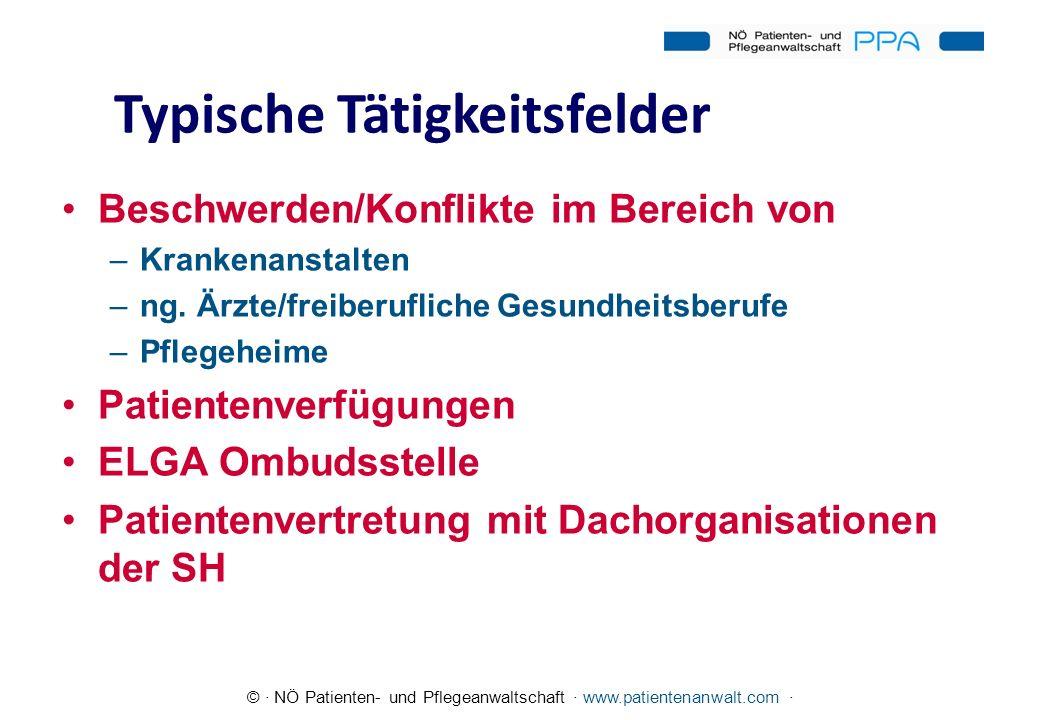 © · NÖ Patienten- und Pflegeanwaltschaft · www.patientenanwalt.com · Typische Tätigkeitsfelder Beschwerden/Konflikte im Bereich von –Krankenanstalten