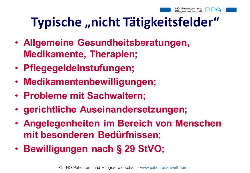 © · NÖ Patienten- und Pflegeanwaltschaft · www.patientenanwalt.com · Typische nicht Tätigkeitsfelder Allgemeine Gesundheitsberatungen, Medikamente, Th