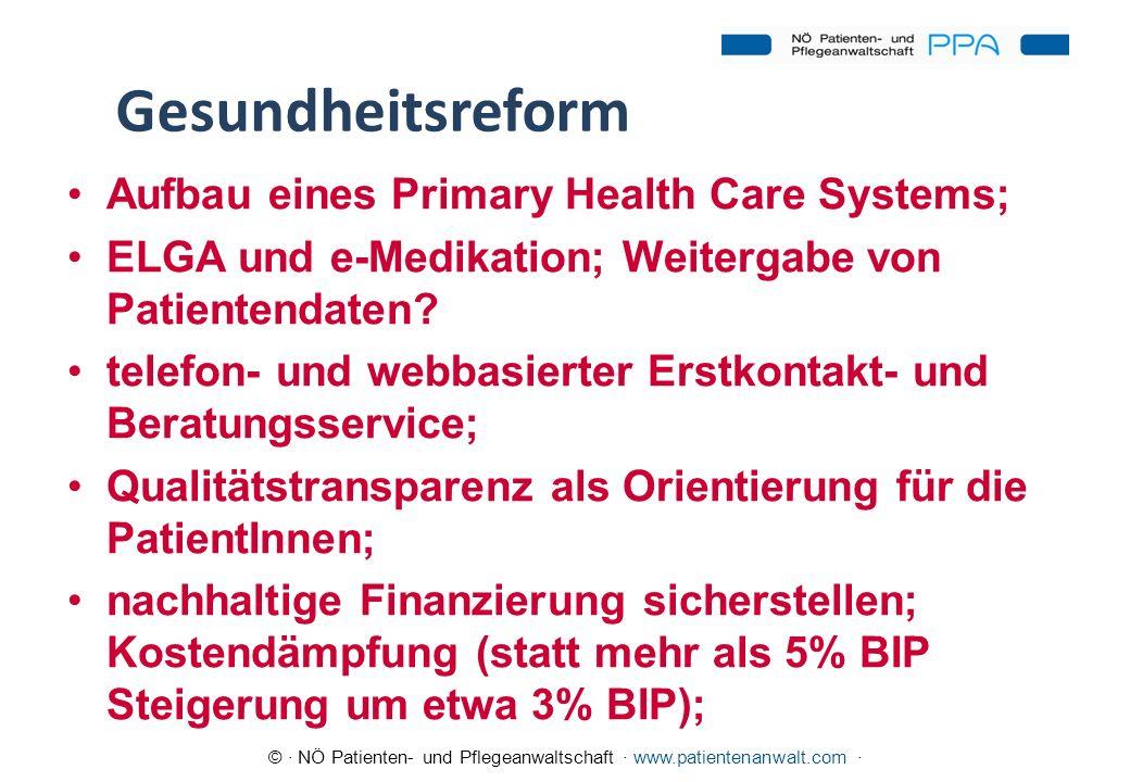 © · NÖ Patienten- und Pflegeanwaltschaft · www.patientenanwalt.com · Gesundheitsreform Aufbau eines Primary Health Care Systems; ELGA und e-Medikation