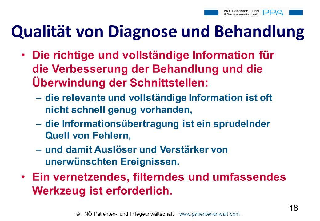 © · NÖ Patienten- und Pflegeanwaltschaft · www.patientenanwalt.com · Qualität von Diagnose und Behandlung Die richtige und vollständige Information fü