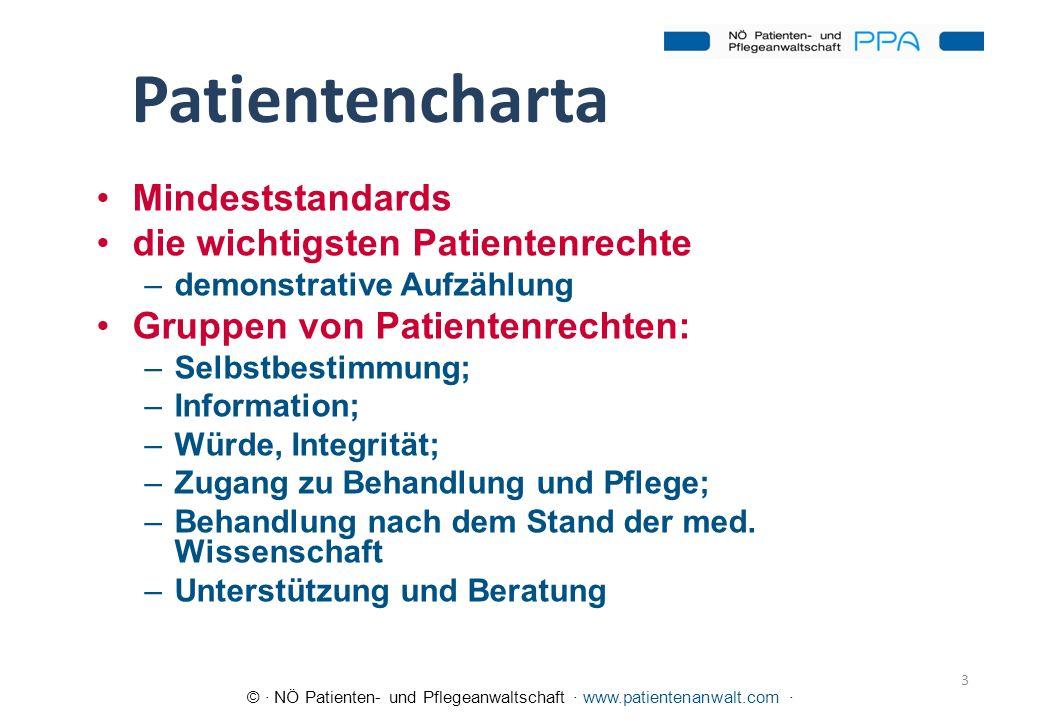 © · NÖ Patienten- und Pflegeanwaltschaft · www.patientenanwalt.com · 3 Patientencharta Mindeststandards die wichtigsten Patientenrechte –demonstrative