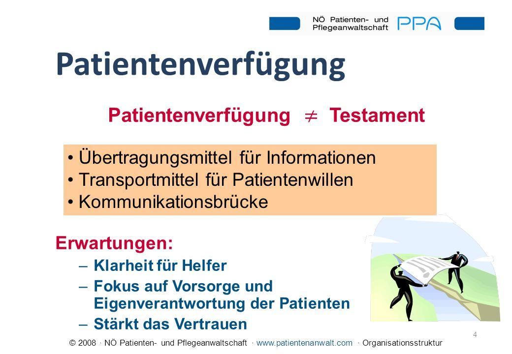© 2008 · NÖ Patienten- und Pflegeanwaltschaft · www.patientenanwalt.com · Organisationsstruktur 4 Patientenverfügung Übertragungsmittel für Informatio