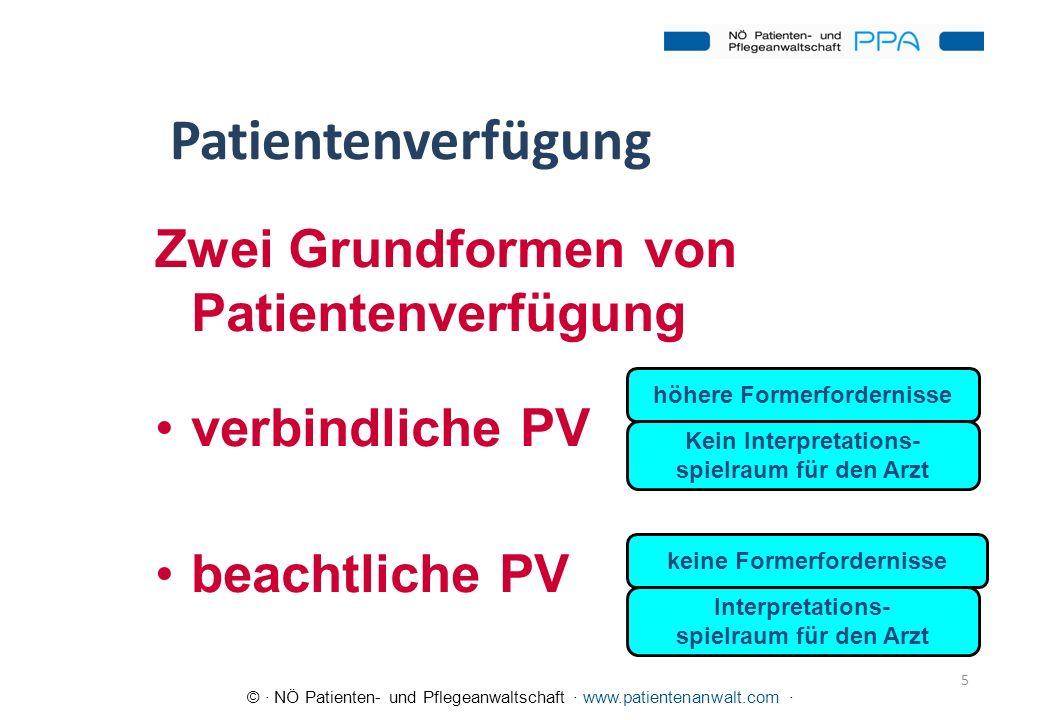 © · NÖ Patienten- und Pflegeanwaltschaft · www.patientenanwalt.com · 5 Patientenverfügung Zwei Grundformen von Patientenverfügung verbindliche PV beac