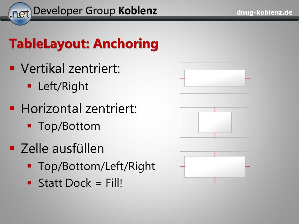 dnug-koblenz.de TableLayout: Anchoring Vertikal zentriert: Left/Right Horizontal zentriert: Top/Bottom Zelle ausfüllen Top/Bottom/Left/Right Statt Doc