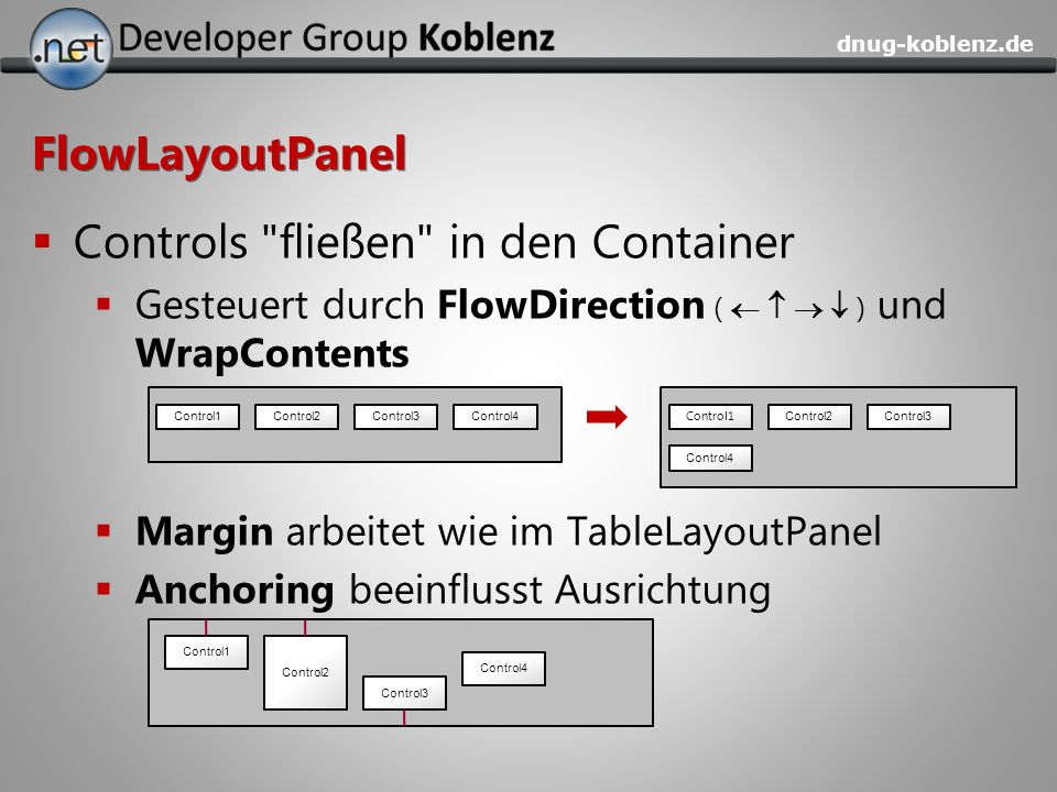 dnug-koblenz.de FlowLayoutPanel Controls fließen in den Container Gesteuert durch FlowDirection ( ) und WrapContents Margin arbeitet wie im TableLayoutPanel Anchoring beeinflusst Ausrichtung Control1 Control2Control3 Control4 Control1Control2Control3Control4 Control1 Control2 Control3 Control4