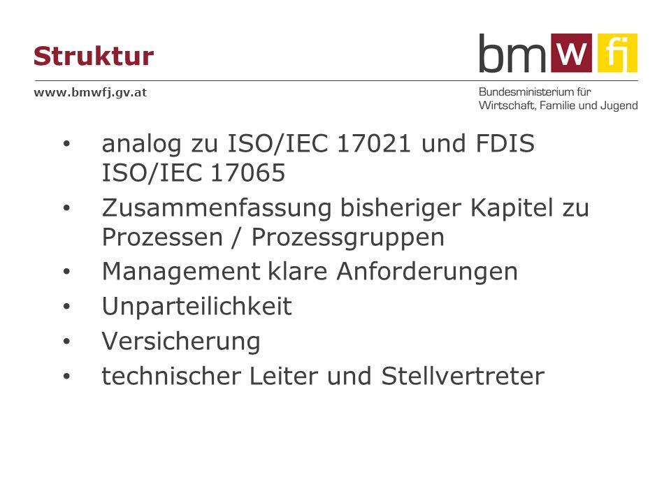 www.bmwfj.gv.at Struktur analog zu ISO/IEC 17021 und FDIS ISO/IEC 17065 Zusammenfassung bisheriger Kapitel zu Prozessen / Prozessgruppen Management kl