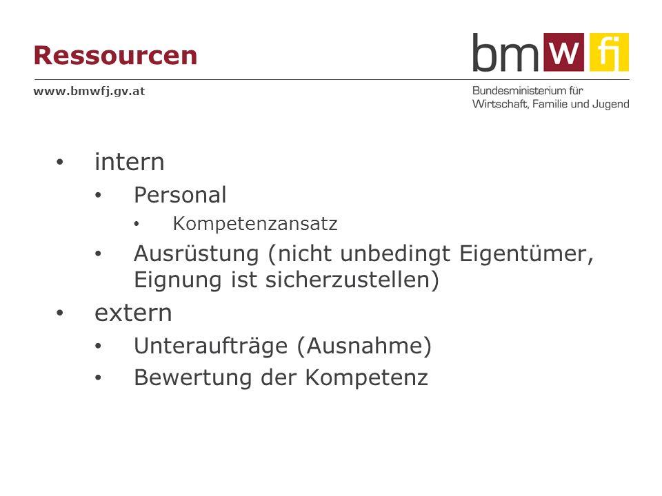 www.bmwfj.gv.at Ressourcen intern Personal Kompetenzansatz Ausrüstung (nicht unbedingt Eigentümer, Eignung ist sicherzustellen) extern Unteraufträge (
