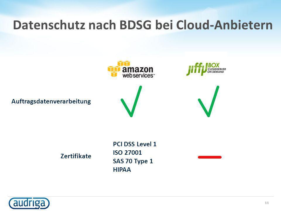 Datenschutz nach BDSG bei Cloud-Anbietern 11 Auftragsdatenverarbeitung Zertifikate PCI DSS Level 1 ISO 27001 SAS 70 Type 1 HIPAA