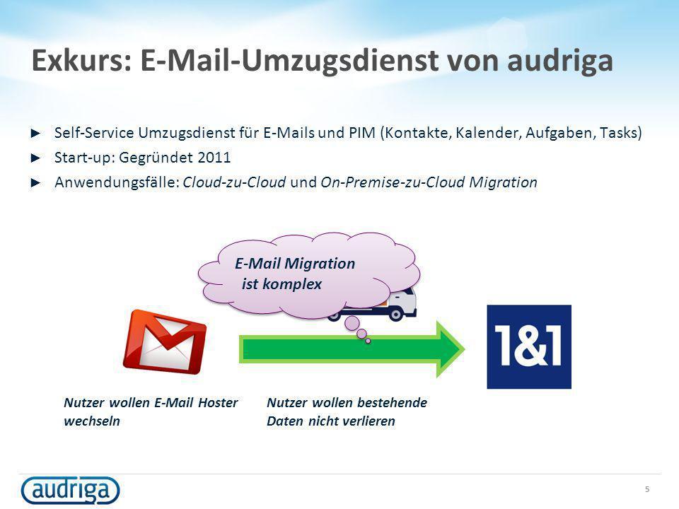 Exkurs: E-Mail-Umzugsdienst von audriga Self-Service Umzugsdienst für E-Mails und PIM (Kontakte, Kalender, Aufgaben, Tasks) Start-up: Gegründet 2011 A