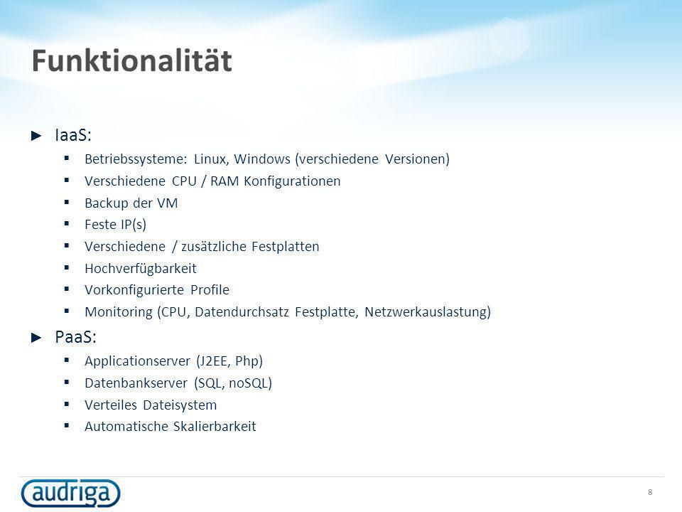 Funktionalität IaaS: Betriebssysteme: Linux, Windows (verschiedene Versionen) Verschiedene CPU / RAM Konfigurationen Backup der VM Feste IP(s) Verschi