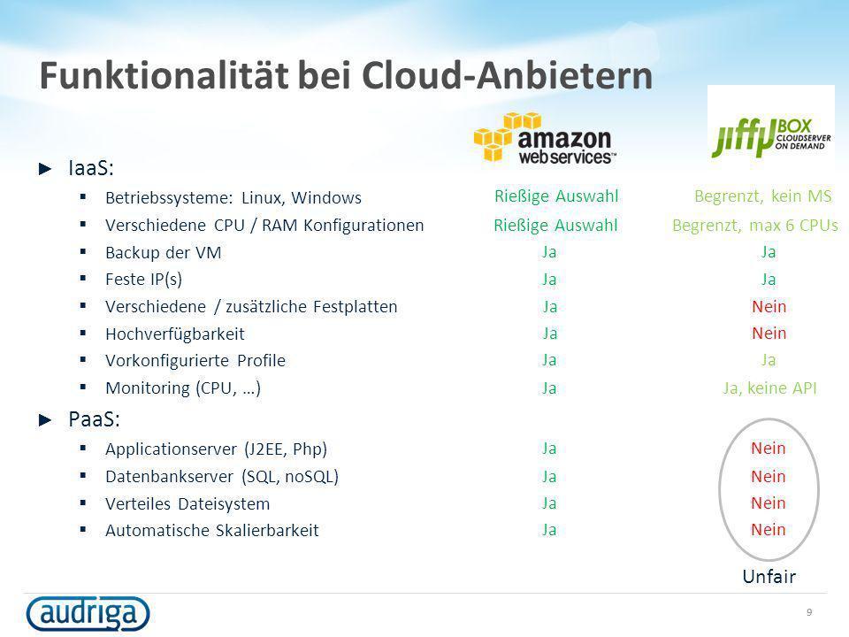Funktionalität bei Cloud-Anbietern IaaS: Betriebssysteme: Linux, Windows Verschiedene CPU / RAM Konfigurationen Backup der VM Feste IP(s) Verschiedene