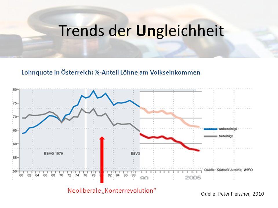 Trends der Ungleichheit Quelle: Peter Fleissner, 2010 Österreich: Einkommensungleichheit nimmt zu Entwicklung der Verteilung der lohnsteuerpflichtigen Einkommen der Arbeitnehmerinnen und Arbeitnehmer (unselbstständig Beschäftigte inkl.