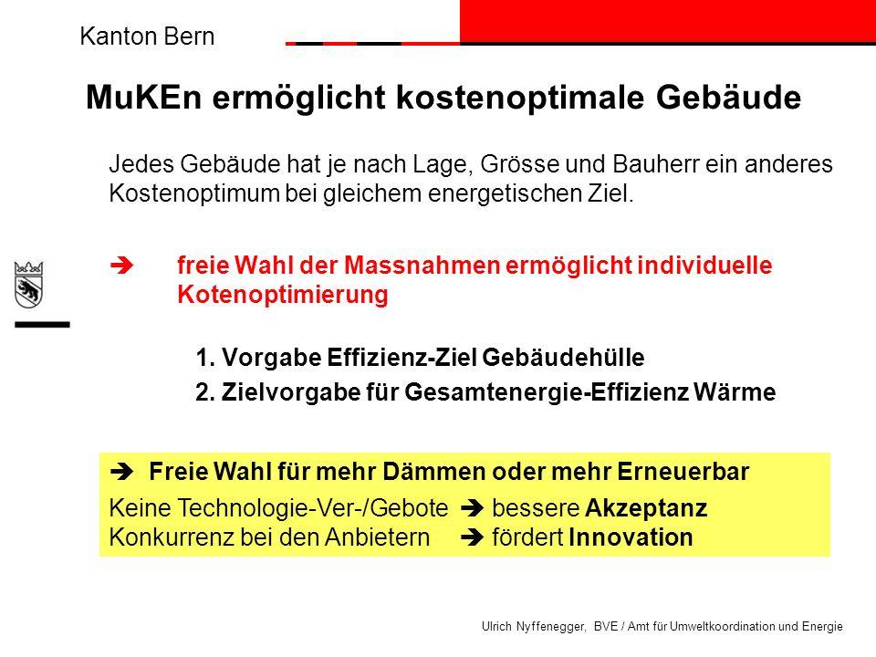 Kanton Bern Ulrich Nyffenegger, BVE / Amt für Umweltkoordination und Energie MuKEn ermöglicht kostenoptimale Gebäude Jedes Gebäude hat je nach Lage, G