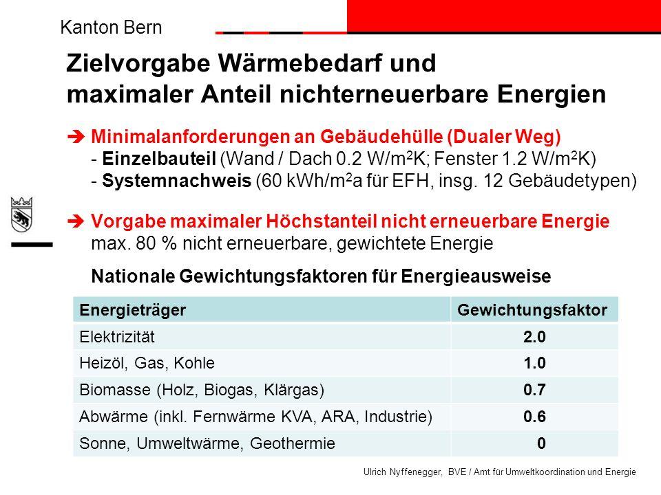 Kanton Bern Ulrich Nyffenegger, BVE / Amt für Umweltkoordination und Energie Zielvorgabe Wärmebedarf und maximaler Anteil nichterneuerbare Energien Mi