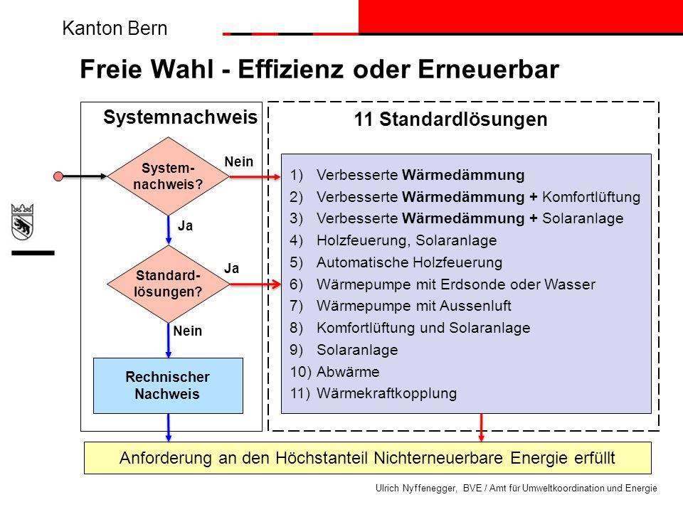 Kanton Bern Ulrich Nyffenegger, BVE / Amt für Umweltkoordination und Energie System- nachweis? Nein Anforderung an den Höchstanteil Nichterneuerbare E