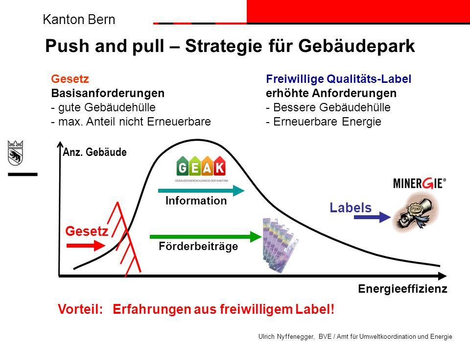 Kanton Bern Ulrich Nyffenegger, BVE / Amt für Umweltkoordination und Energie Energieeffizienz Gesetz Förderbeiträge Labels Push and pull – Strategie f