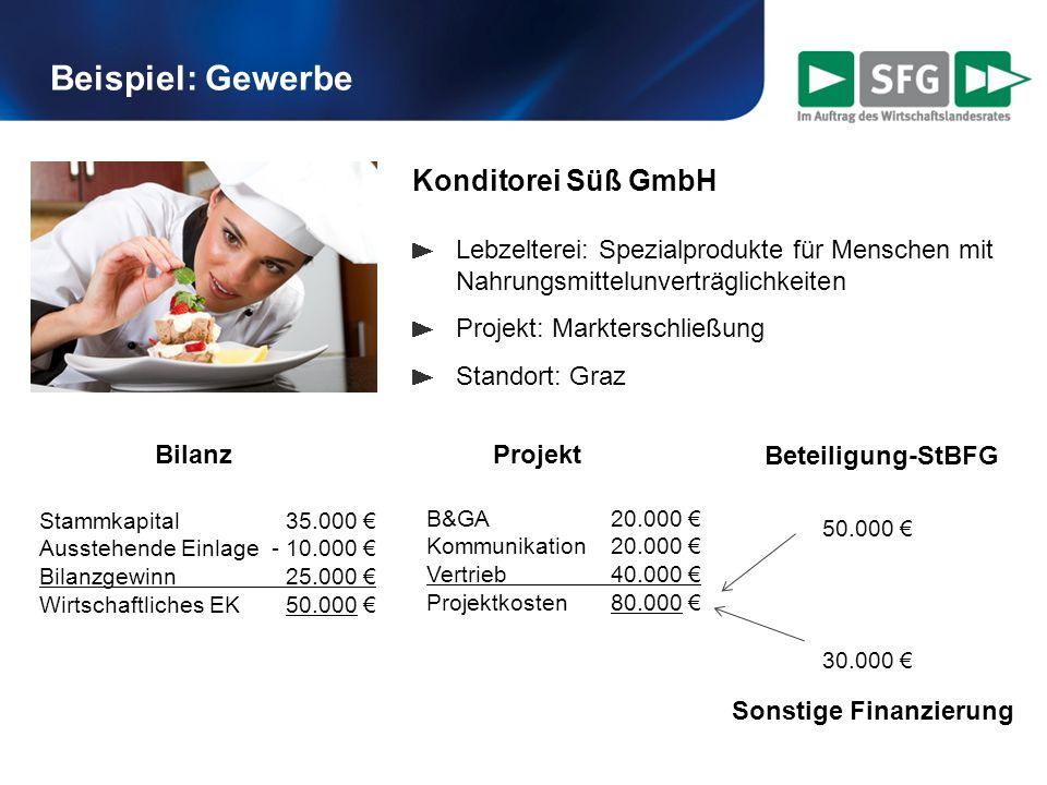 Konditorei Süß GmbH Lebzelterei: Spezialprodukte für Menschen mit Nahrungsmittelunverträglichkeiten Projekt: Markterschließung Standort: Graz Beispiel