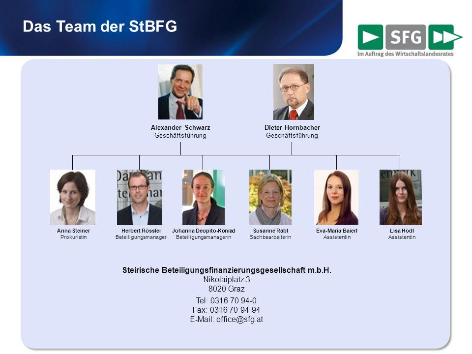 Das Team der StBFG Steirische Beteiligungsfinanzierungsgesellschaft m.b.H. Nikolaiplatz 3 8020 Graz Tel: 0316 70 94-0 Fax: 0316 70 94-94 E-Mail: offic