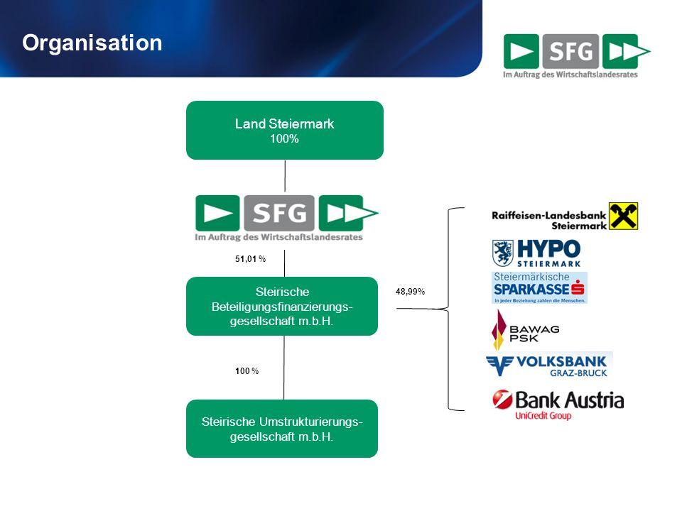 Land Steiermark 100% Steirische Umstrukturierungs- gesellschaft m.b.H. Steirische Beteiligungsfinanzierungs- gesellschaft m.b.H. 51,01 % 100 % 48,99%