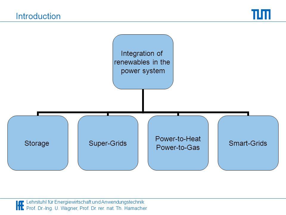Lehrstuhl für Energiewirtschaft und Anwendungstechnik Prof. Dr.-Ing. U. Wagner, Prof. Dr. rer. nat. Th. Hamacher Introduction Integration of renewable
