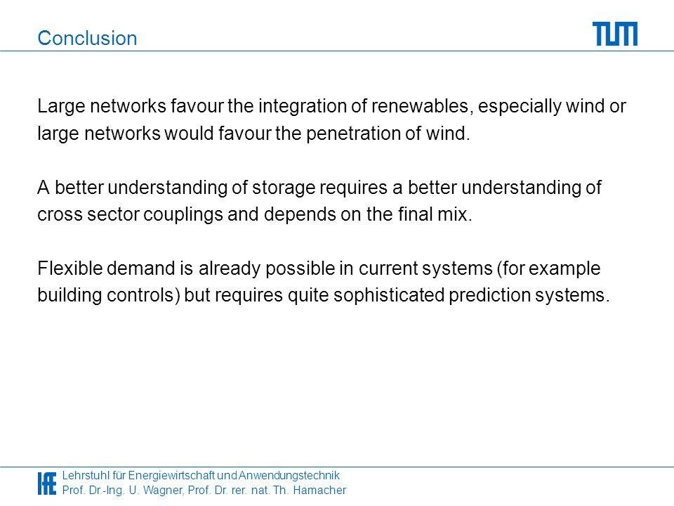 Lehrstuhl für Energiewirtschaft und Anwendungstechnik Prof. Dr.-Ing. U. Wagner, Prof. Dr. rer. nat. Th. Hamacher Conclusion Large networks favour the