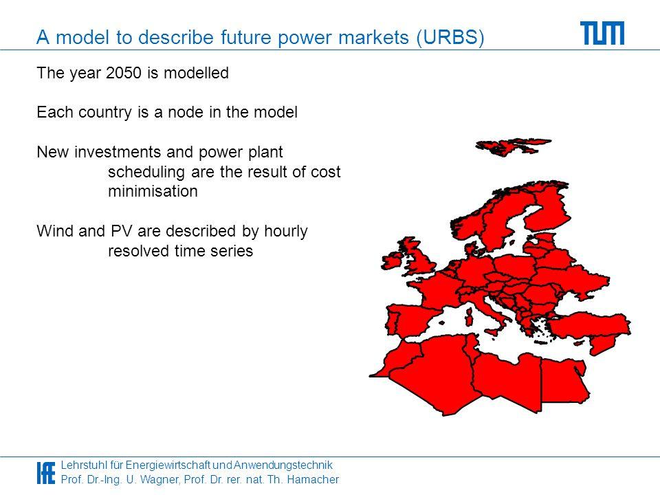 Lehrstuhl für Energiewirtschaft und Anwendungstechnik Prof. Dr.-Ing. U. Wagner, Prof. Dr. rer. nat. Th. Hamacher A model to describe future power mark