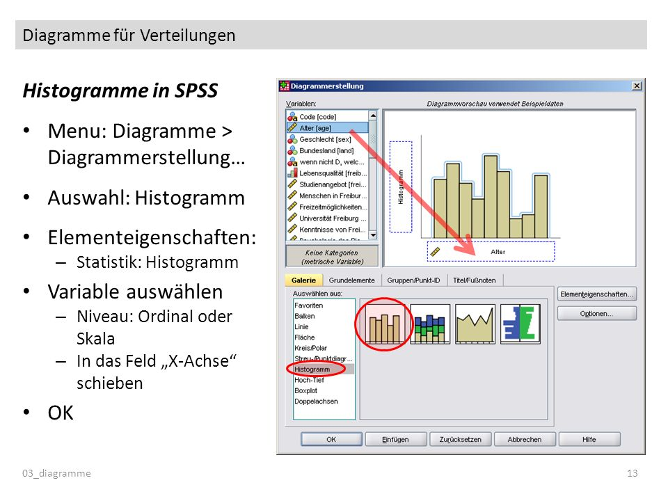 Histogramme in SPSS Menu: Diagramme > Diagrammerstellung… Auswahl: Histogramm Elementeigenschaften: – Statistik: Histogramm Variable auswählen – Nivea