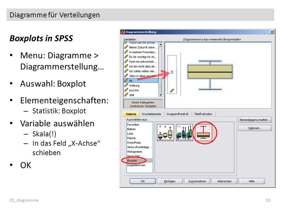 Boxplots in SPSS Menu: Diagramme > Diagrammerstellung… Auswahl: Boxplot Elementeigenschaften: – Statistik: Boxplot Variable auswählen – Skala(!) – In das Feld X-Achse schieben OK Diagramme für Verteilungen 03_diagramme19