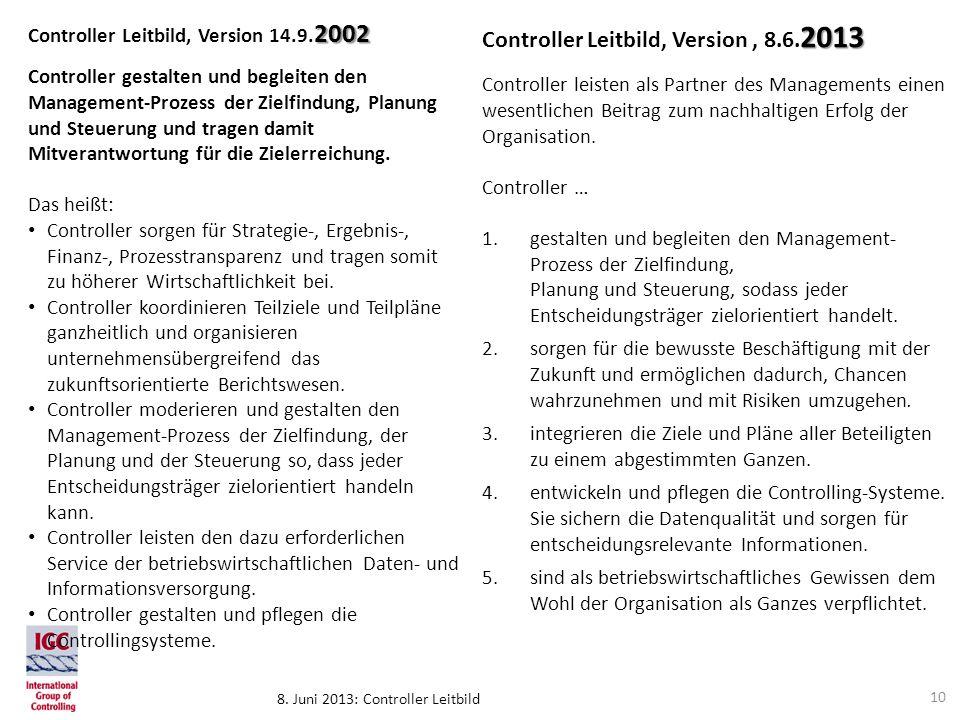 8. Juni 2013: Controller Leitbild 2002 Controller Leitbild, Version 14.9. 2002 Controller gestalten und begleiten den Management-Prozess der Zielfindu