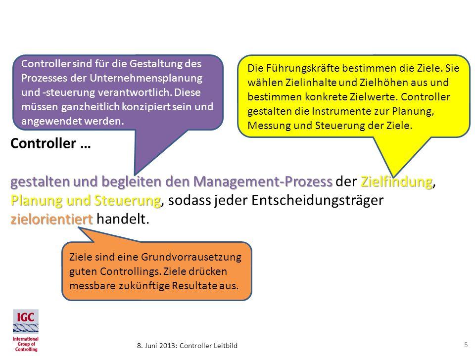 8. Juni 2013: Controller Leitbild Die Führungskräfte bestimmen die Ziele. Sie wählen Zielinhalte und Zielhöhen aus und bestimmen konkrete Zielwerte. C