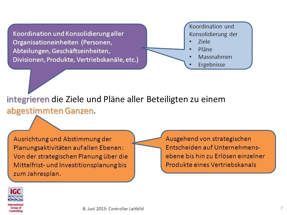 8. Juni 2013: Controller Leitbild Koordination und Konsolidierung aller Organisationeinheiten (Personen, Abteilungen, Geschäftseinheiten, Divisionen,