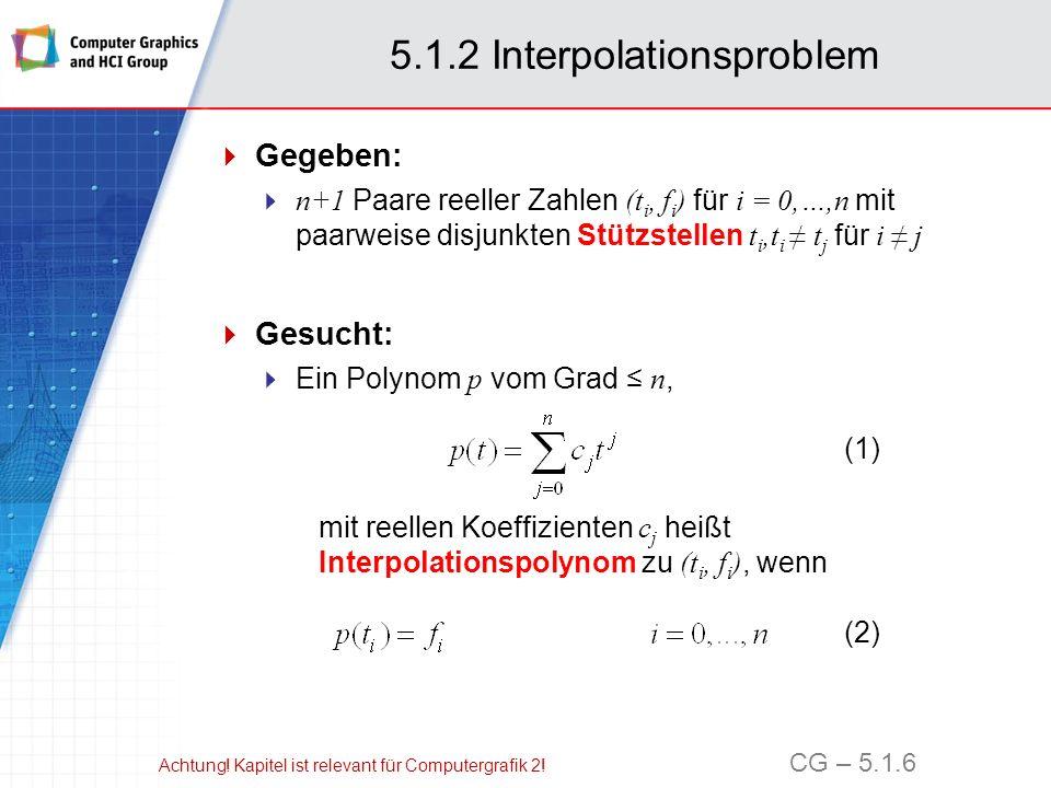 5.1.2 Interpolationsproblem Fragestellungen Existenz und Eindeutigkeit einer Lösung Algorithmische Lösungsverfahren (Effizienz) Qualität der Lösung(en): Entspricht die Lösung den Erwartungen/Anforderungen des Anwenders.