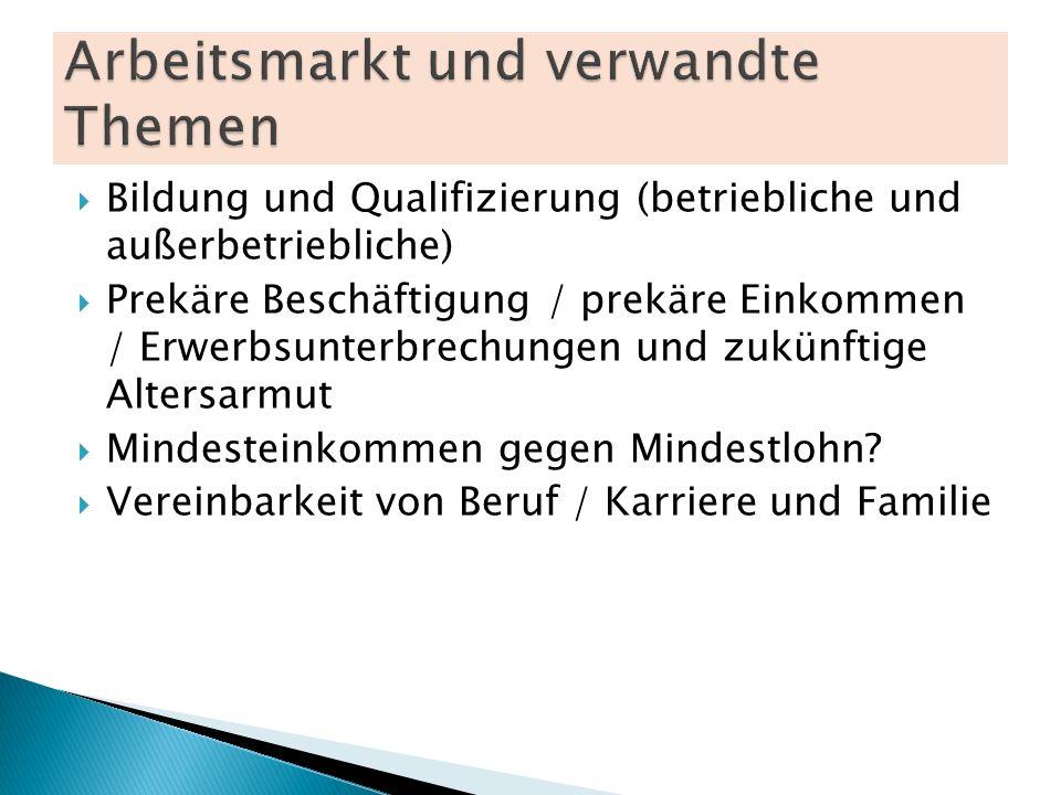 Bildung und Qualifizierung (betriebliche und außerbetriebliche) Prekäre Beschäftigung / prekäre Einkommen / Erwerbsunterbrechungen und zukünftige Altersarmut Mindesteinkommen gegen Mindestlohn.