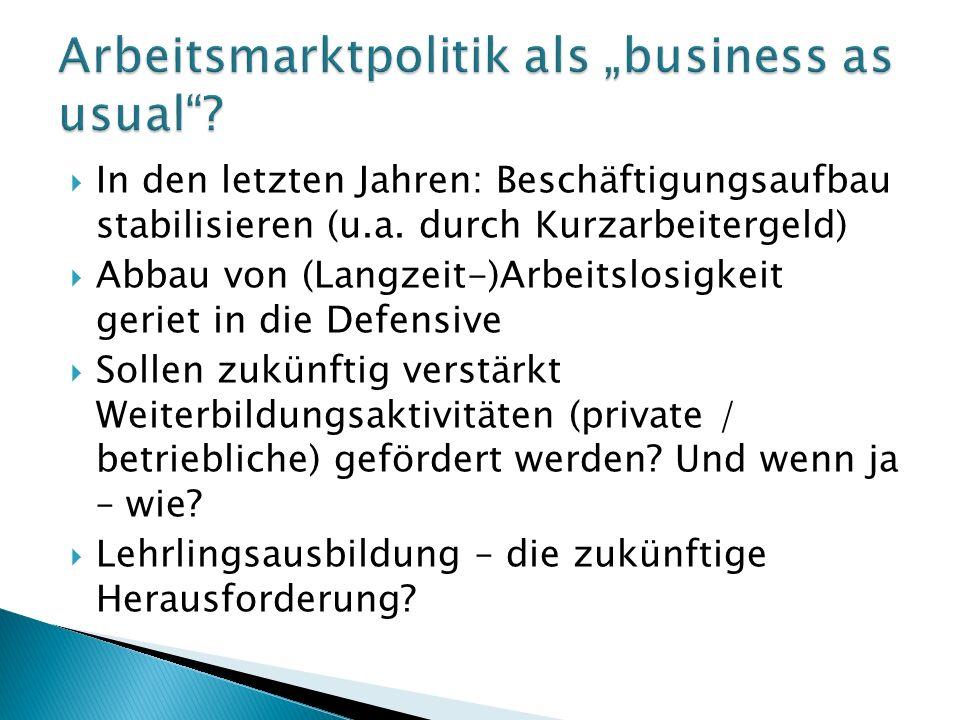 In den letzten Jahren: Beschäftigungsaufbau stabilisieren (u.a.