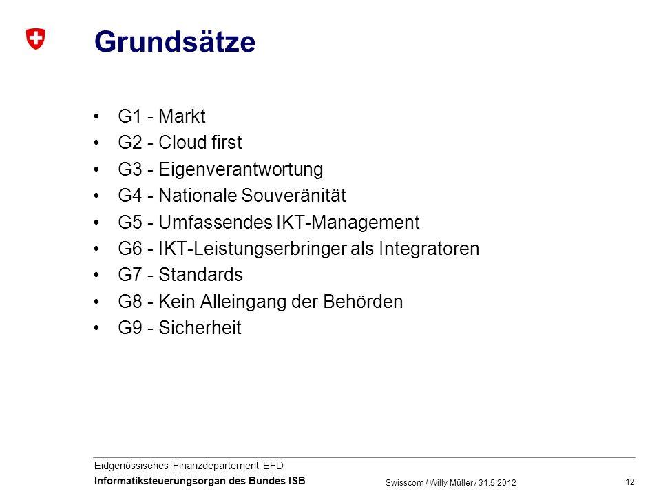 12 Eidgenössisches Finanzdepartement EFD Informatiksteuerungsorgan des Bundes ISB Grundsätze G1 - Markt G2 - Cloud first G3 - Eigenverantwortung G4 - Nationale Souveränität G5 - Umfassendes IKT-Management G6 - IKT-Leistungserbringer als Integratoren G7 - Standards G8 - Kein Alleingang der Behörden G9 - Sicherheit Swisscom / Willy Müller / 31.5.2012