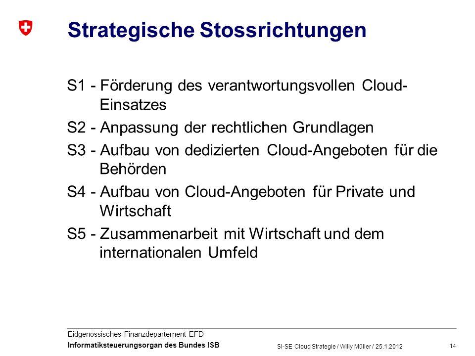 14 Eidgenössisches Finanzdepartement EFD Informatiksteuerungsorgan des Bundes ISB Strategische Stossrichtungen S1 - Förderung des verantwortungsvollen Cloud- Einsatzes S2 - Anpassung der rechtlichen Grundlagen S3 - Aufbau von dedizierten Cloud-Angeboten für die Behörden S4 - Aufbau von Cloud-Angeboten für Private und Wirtschaft S5 - Zusammenarbeit mit Wirtschaft und dem internationalen Umfeld SI-SE Cloud Strategie / Willy Müller / 25.1.2012