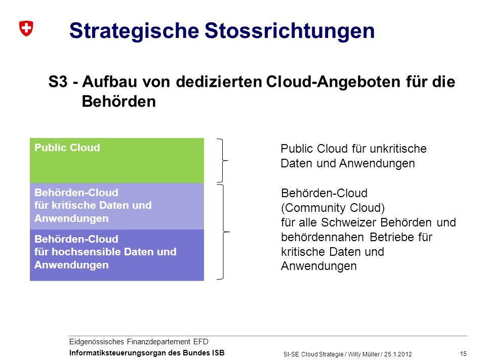 15 Eidgenössisches Finanzdepartement EFD Informatiksteuerungsorgan des Bundes ISB S3 - Aufbau von dedizierten Cloud-Angeboten für die Behörden Public