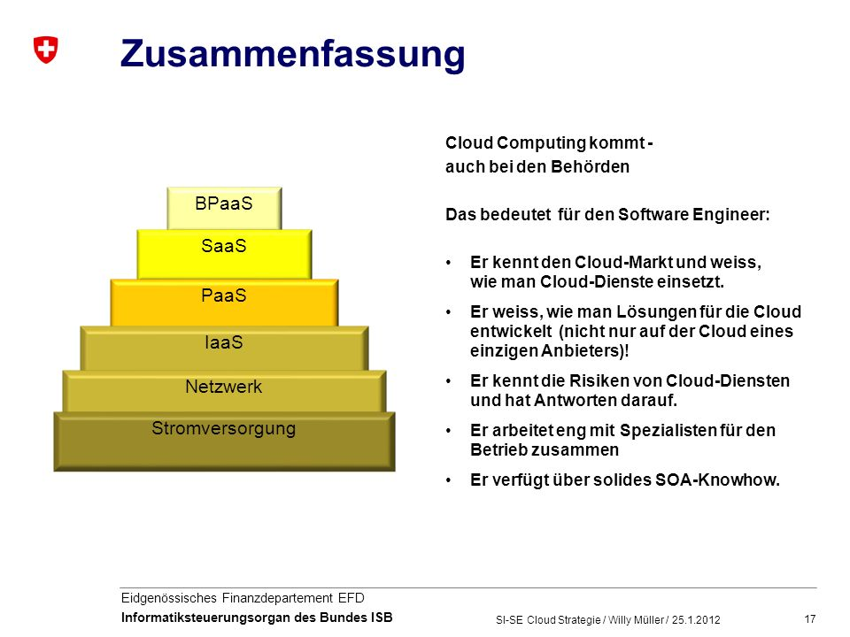 17 Eidgenössisches Finanzdepartement EFD Informatiksteuerungsorgan des Bundes ISB BPaaS SaaS PaaS Zusammenfassung SI-SE Cloud Strategie / Willy Müller