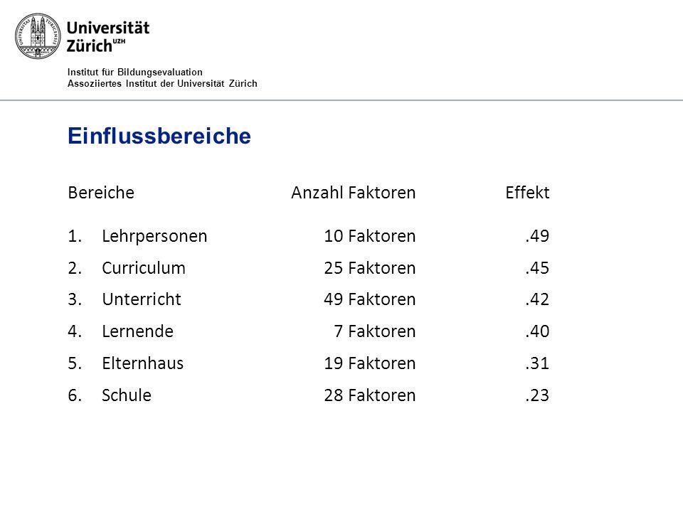 Institut für Bildungsevaluation Assoziiertes Institut der Universität Zürich Einflussbereiche BereicheAnzahl FaktorenEffekt 1.Lehrpersonen10 Faktoren.