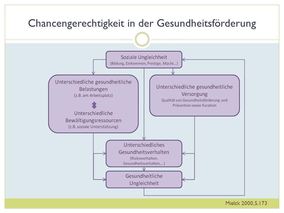 Chancengerechtigkeit in der Gesundheitsförderung Mielck 2000, S.173